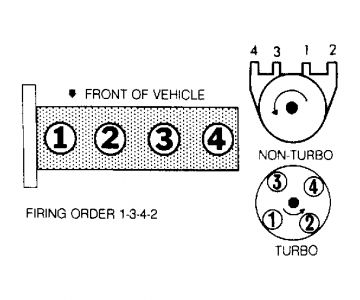 1991 Mazda MX6: 1991 Mazda MX6 What Order Do the Sparki