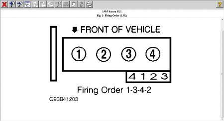 1995 Saturn SL1 Firing Order: Engine Performance Problem