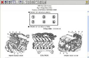 1995 Chevy Corsica Sparkplug Wiring Diagram: What Is the