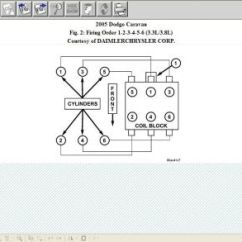 Dodge Caravan Wiring Diagram Electrical 2005 Firing Order: Engine Performance Problem ...