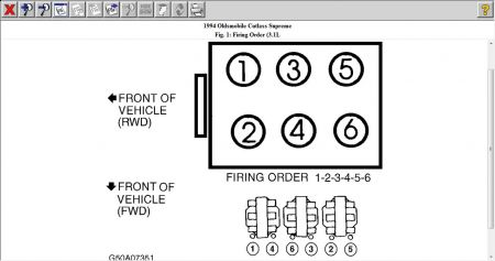 1994 Oldsmobile Cutlass Firing Order: 1994 Oldsmobile