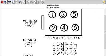 1994 Chevy Corsica Spark Plug Wiring: Engine Mechanical