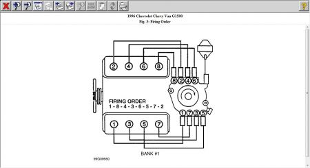 1996 Other Chevrolet Models Firing Order: Electrical