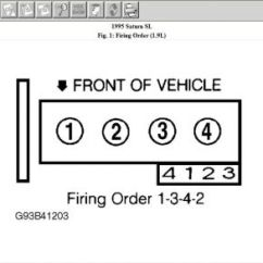 2001 Saturn Sl Radio Wiring Diagram 2005 Harley Davidson Softail Sl2 Engine 1995   Get Free Image About