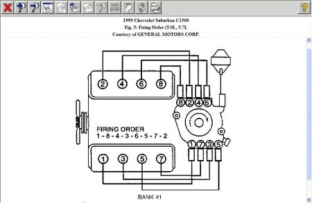 1999 Chevy Suburban Ignition Firing Order: I Need the