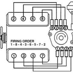 Sbc Hei Distributor Wiring Diagram Bf Falcon Manual 1998 Chevy Silverado Spark Plug Wires: Which Goes To ...