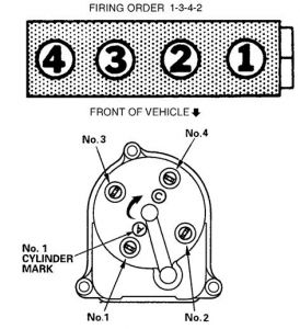 Distributor Firing Order: Four Cylinder Front Wheel Drive
