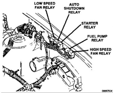 93 Plymouth Acclaim Belt Diagram, 93, Free Engine Image