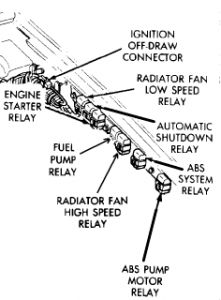 Fuel Pump Relay Location: We Believe That Either Our Fuel