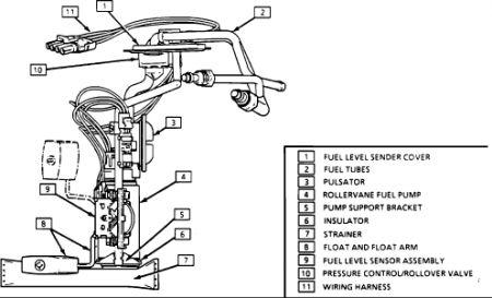 1989 Pontiac Firebird: 1989 Pontiac Firebird 6 Cyl Where