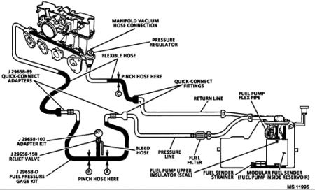 1993 Chevy Cavalier Fuel Pressure: Where Do You Attach the