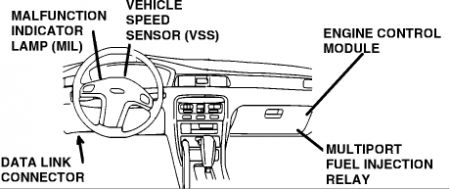 2006 Acura Tl Radiator Fan Wiring Diagram