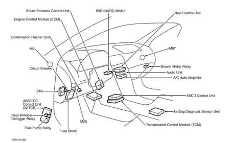 2002 gmc envoy stereo wiring diagram stem and leaf questions infinity schematics   get free image about