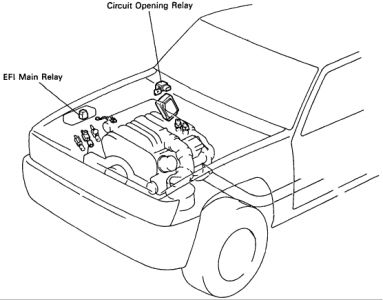 T2215465 Need fuse box diagram 1992 ford ranger in addition Wiring Diagram For 1997 Jeep Cherokee moreover Why does my air conditioner Heater fan only work on High also 2003 Passat Headlight Wiring Diagram as well 2005 Saturn Vue Starter Relay Location. on saturn relay fuse box