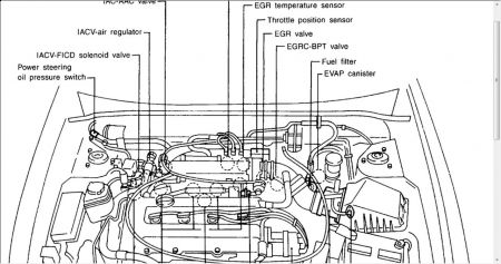 2 5l Chevy Engine Chevy 3.7L Engine Wiring Diagram ~ Odicis