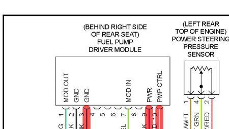 2005 Ford Focus Fuel System Diagram 2002 Ford Taurus Fuel Pump Wont Run Fuel Pump Wont Run