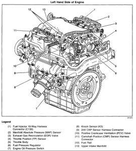 2002 Chevy Malibu Fuel Pressure Regulator: 2002 Chevy