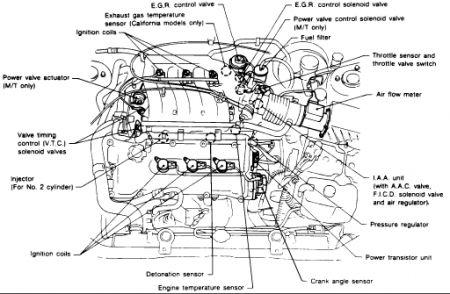 1996 nissan maxima engine diagram  filter wiring diagrams