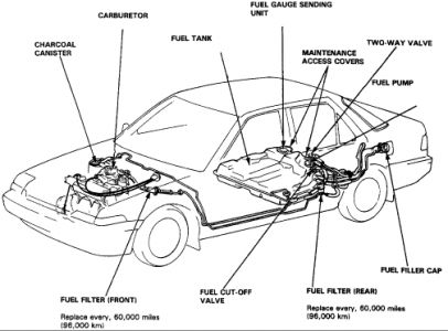 99 Honda Accord Lx Engine Diagram 1993 Honda Accord Vacuum