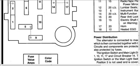 2004 F150 4wd Fuse Box Diagram 02 Ford F-150 Fuse Diagram