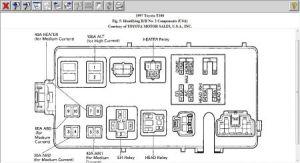 Pics from Fuse BoxPanel T100 5VZFE