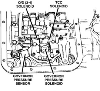 2000 Jeep Cherokee REPLACE GOVERNOR PRESSURE SENSOR: HOW