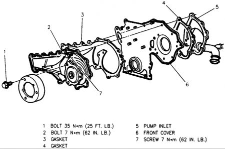 1994 Cadillac Deville Waterpump: What Is the Size of the