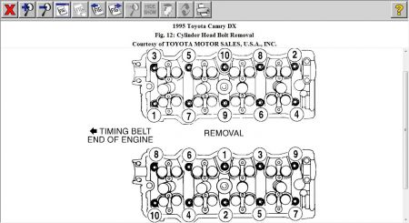 1995 Toyota Camry Pounds of Pressure for the Block