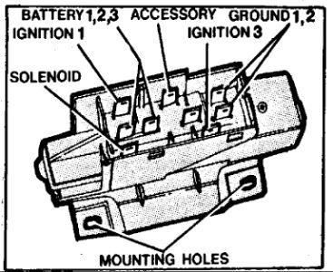 Saturn Windshield Wiper Switch 1970 Mustang Wiper Switch