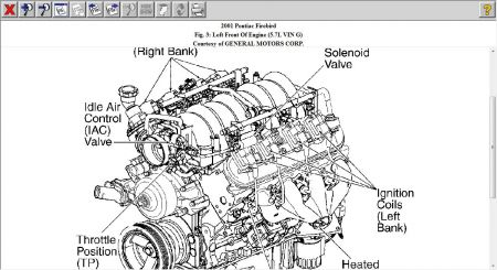 2001 Pontiac Firebird IAC: Engine Mechanical Problem 2001
