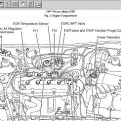 1997 Nissan Altima Engine Diagram 2000 Ford Mustang Wiring 1999 Schematic We Starter