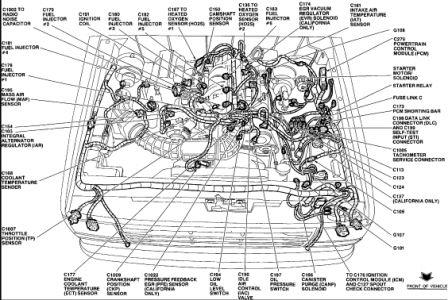 91 Ford F 150 Fuse Box Diagram 1994 Ford Ranger Ignition Control Module Engine