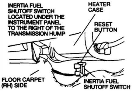 1994 Mazda B3000 No Start Condtion: Engine Mechanical