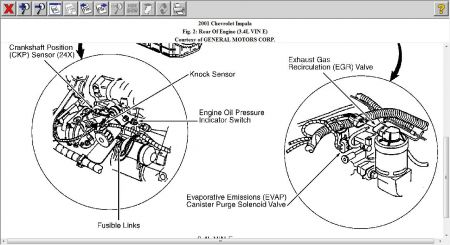 2001 Chevy Impala Knock Sensor Location: Engine Mechanical