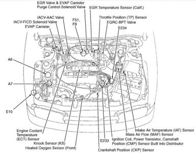 Wiring Diagram 89 Chevy G30 Es. Chevy. Auto Wiring Diagram