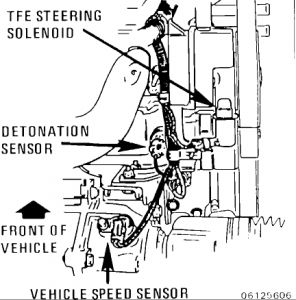 2000 Buick Regal Sensor Location, 2000, Free Engine Image
