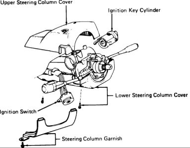 1985 Toyota Pickup Key Cylinder: Electrical Problem 1985