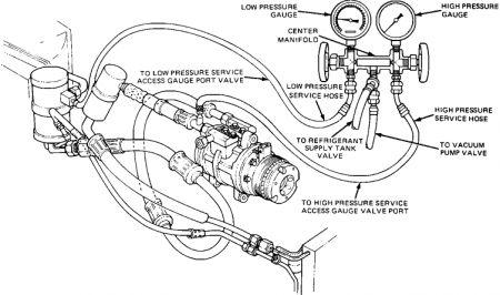 1989 Ford E-Series Van AC Low Pressure Port