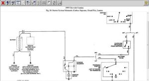 1993 Chevy Lumina Wiring Diagram for the Starter
