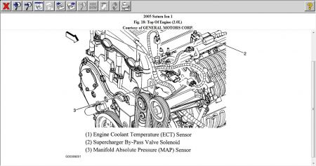 2005 Saturn Ion Map Sensor: Engine Mechanical Problem 2005