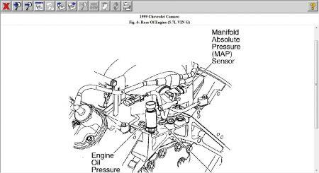 1999 Chevy Camaro Map Sensor: Electrical Problem 1999