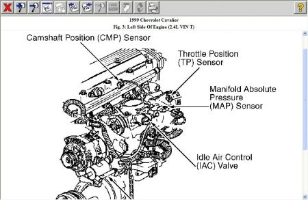 1999 Chevy Cavalier MAP Sensor: Computer Problem 1999