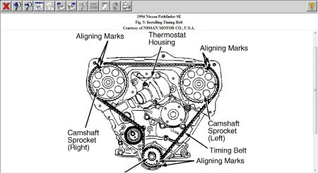 1994 Nissan Pathfinder Set Timing: How Do I Set the Timing