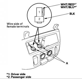 2005 Honda accord power outlet fuse location