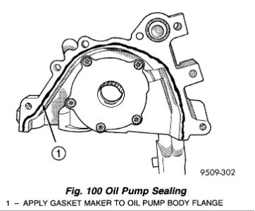 2000 Dodge Stratus Oil Pump: I Need to Replace the Oil