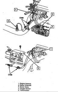 1990 Chevy Blazer Oxygen Sensor: I Am Attempting to