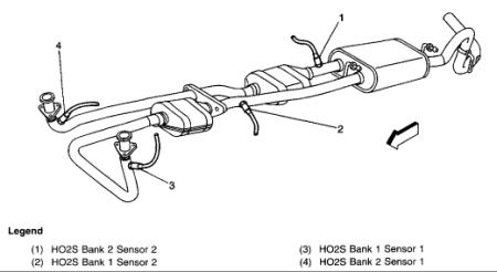 Diagram Also Bank 1 Sensor 2 Location On Bank 1 Sensor 2