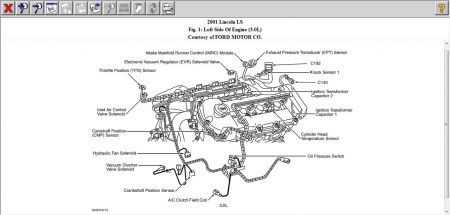 2004 Volvo S60 Fuse Diagram Locations 2004 Ford F150