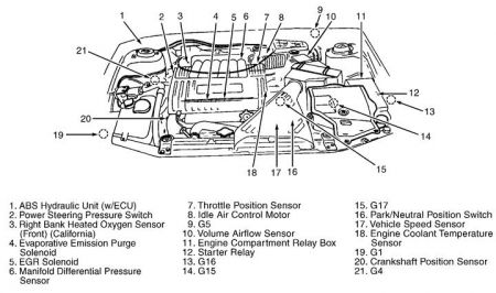 1999 Mitsubishi Mirage Engine Diagram 1999 Mitsubishi
