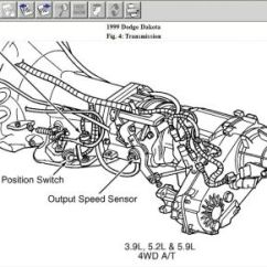 2001 Dodge Caravan Tcm Wiring Diagram 2004 Chevy Venture Power Window Dakota Transmission Thestartupguide Co U20221999 Location Of Output Sensor Rh